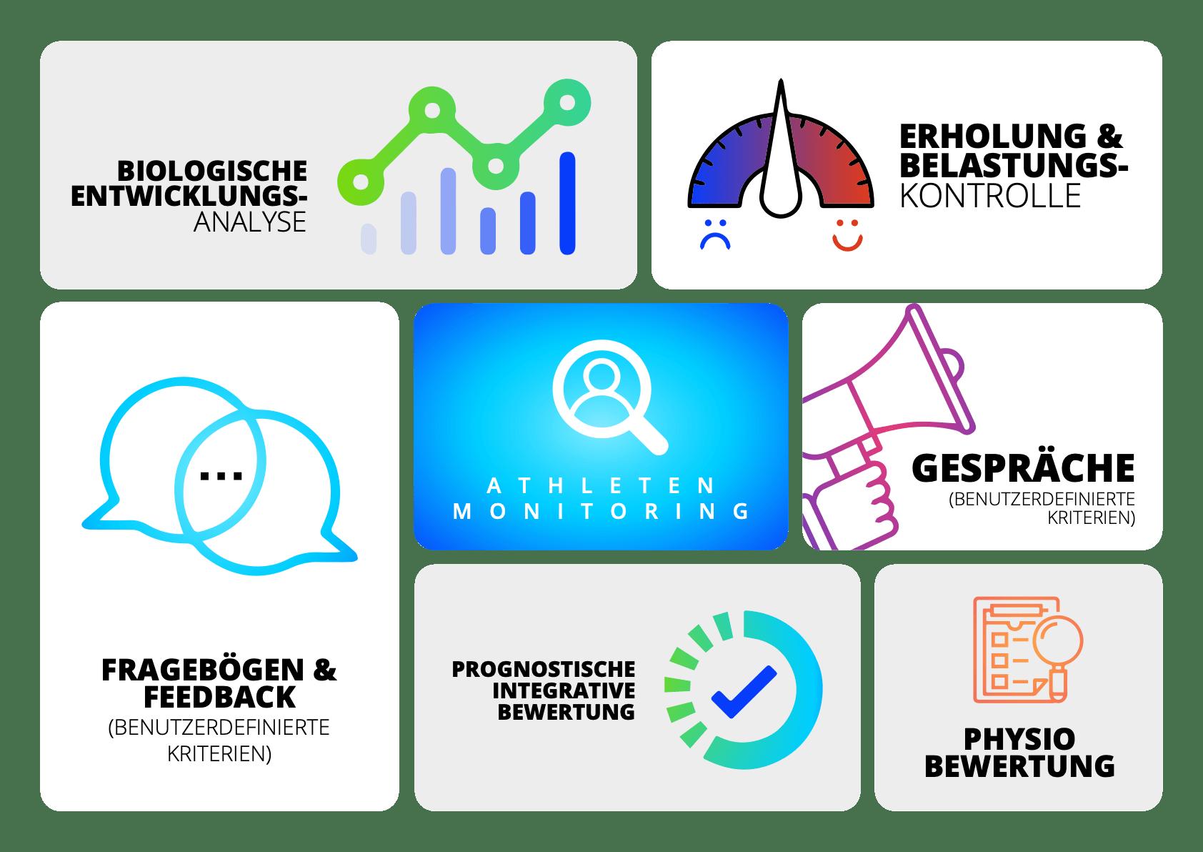 athleten-monitoring