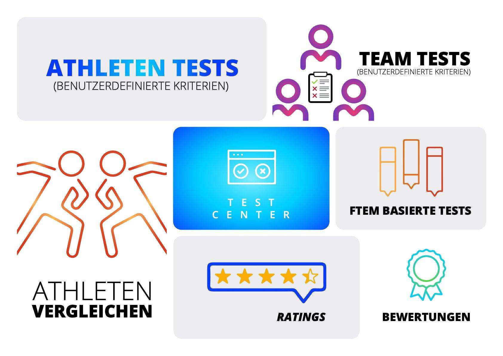 test-center