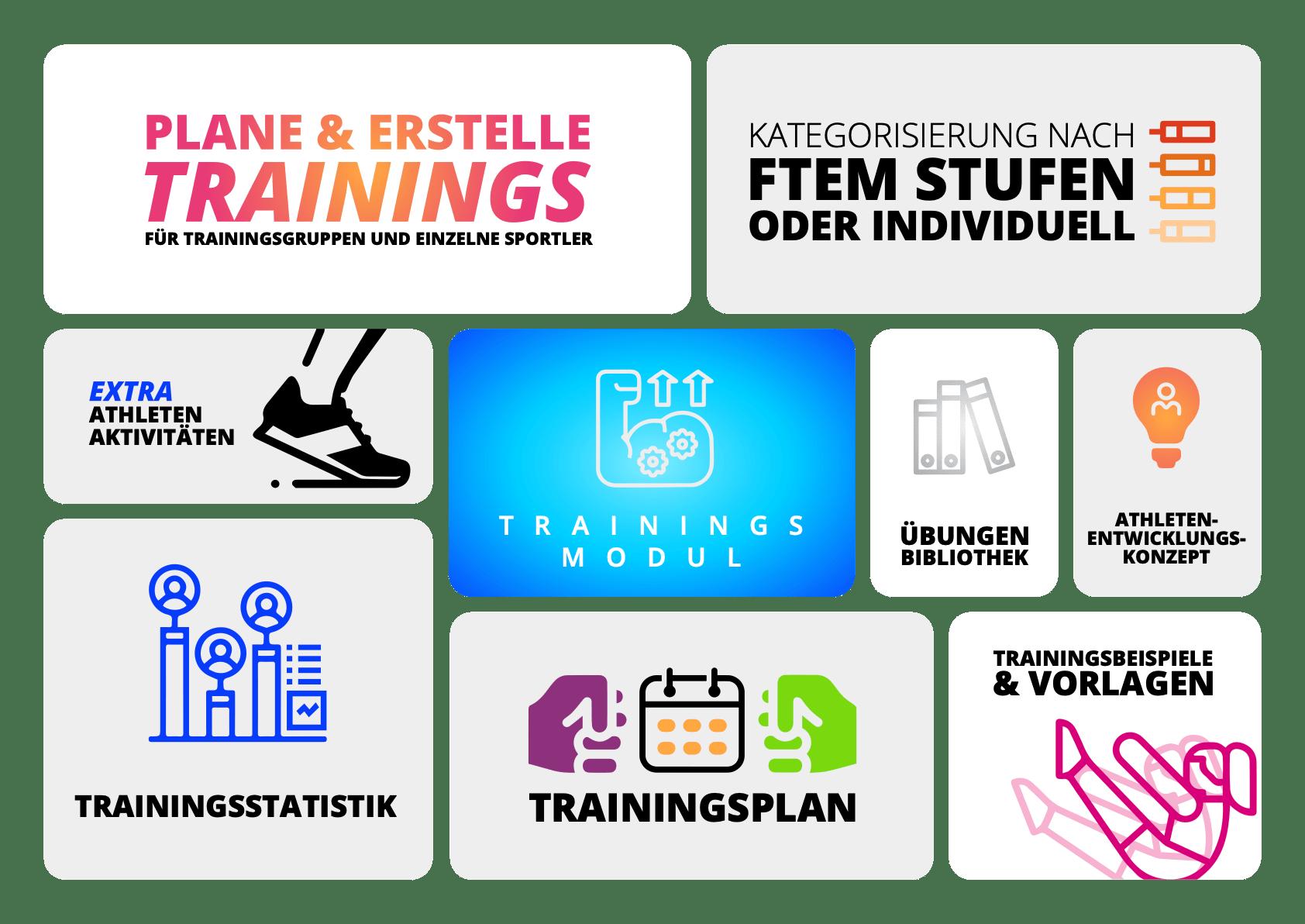 trainingsmodul